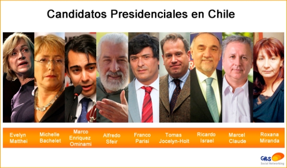 candidatos-presidenciales-chile
