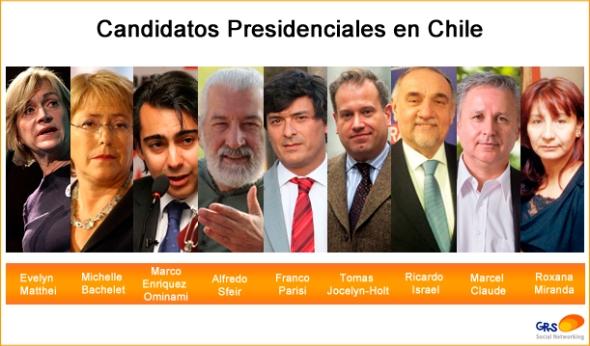 candidatos-presidenciales-chile